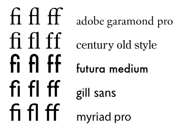 screen grab of a selection of ligatures in various fonts