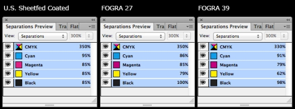 screen grab of separations preview panel from each of the three profiles